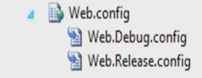Web.Config transforms applied to our App.Config